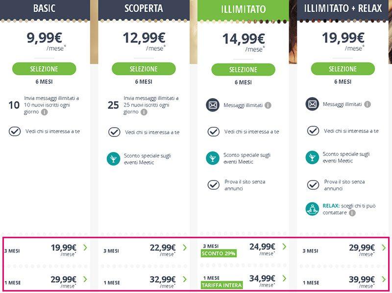 costo-abbonamenti-meetic